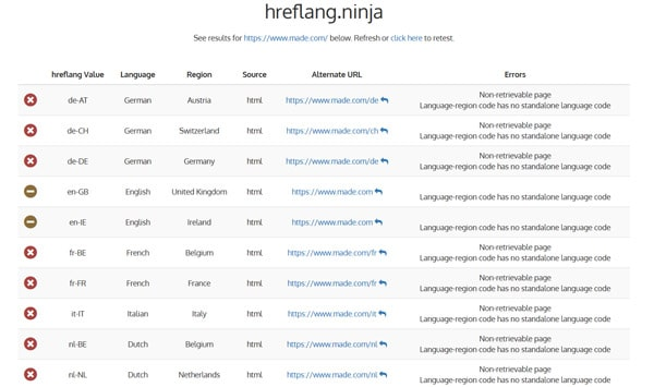 hreflang audit tool results